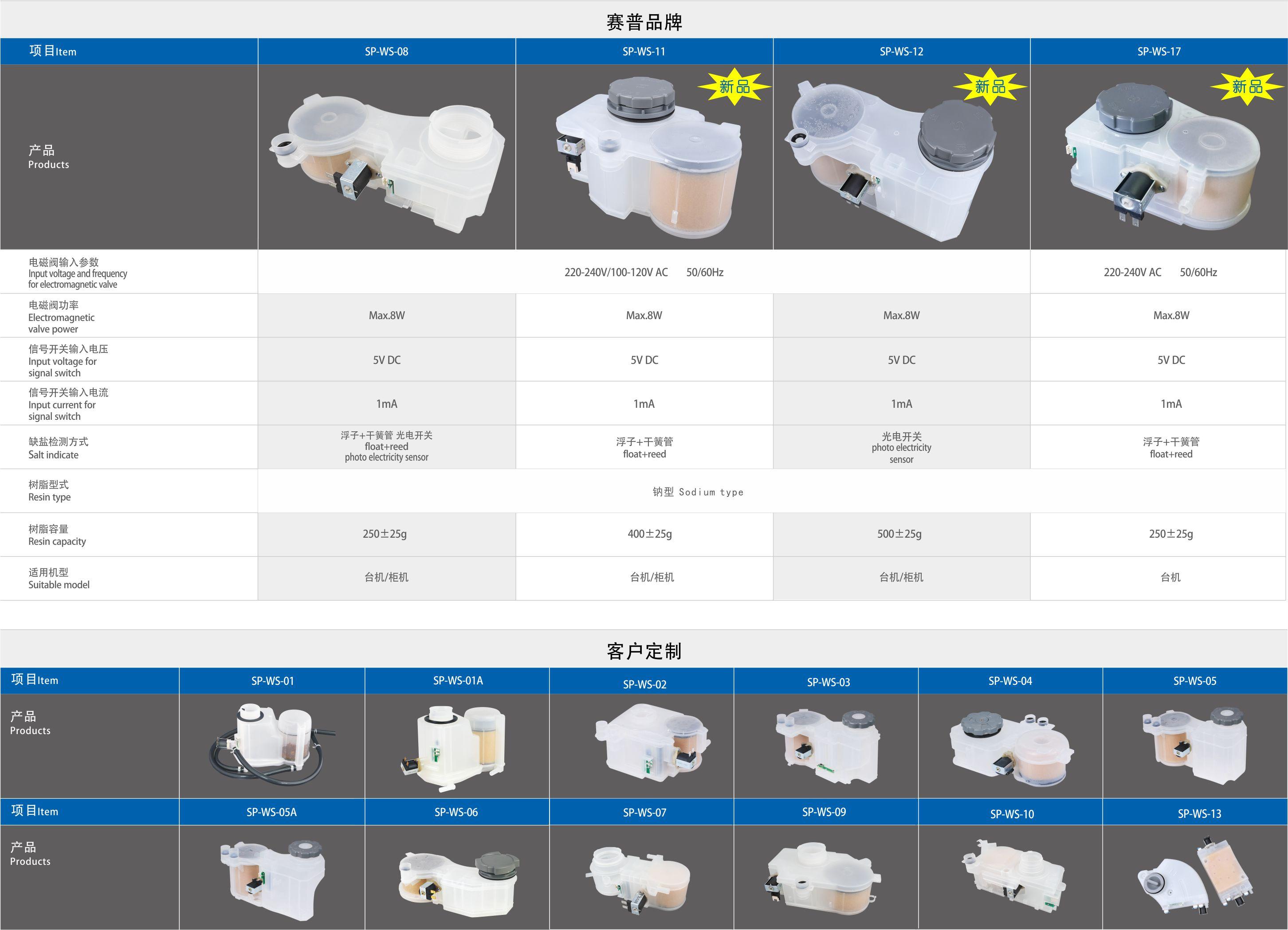 软水器test.jpg