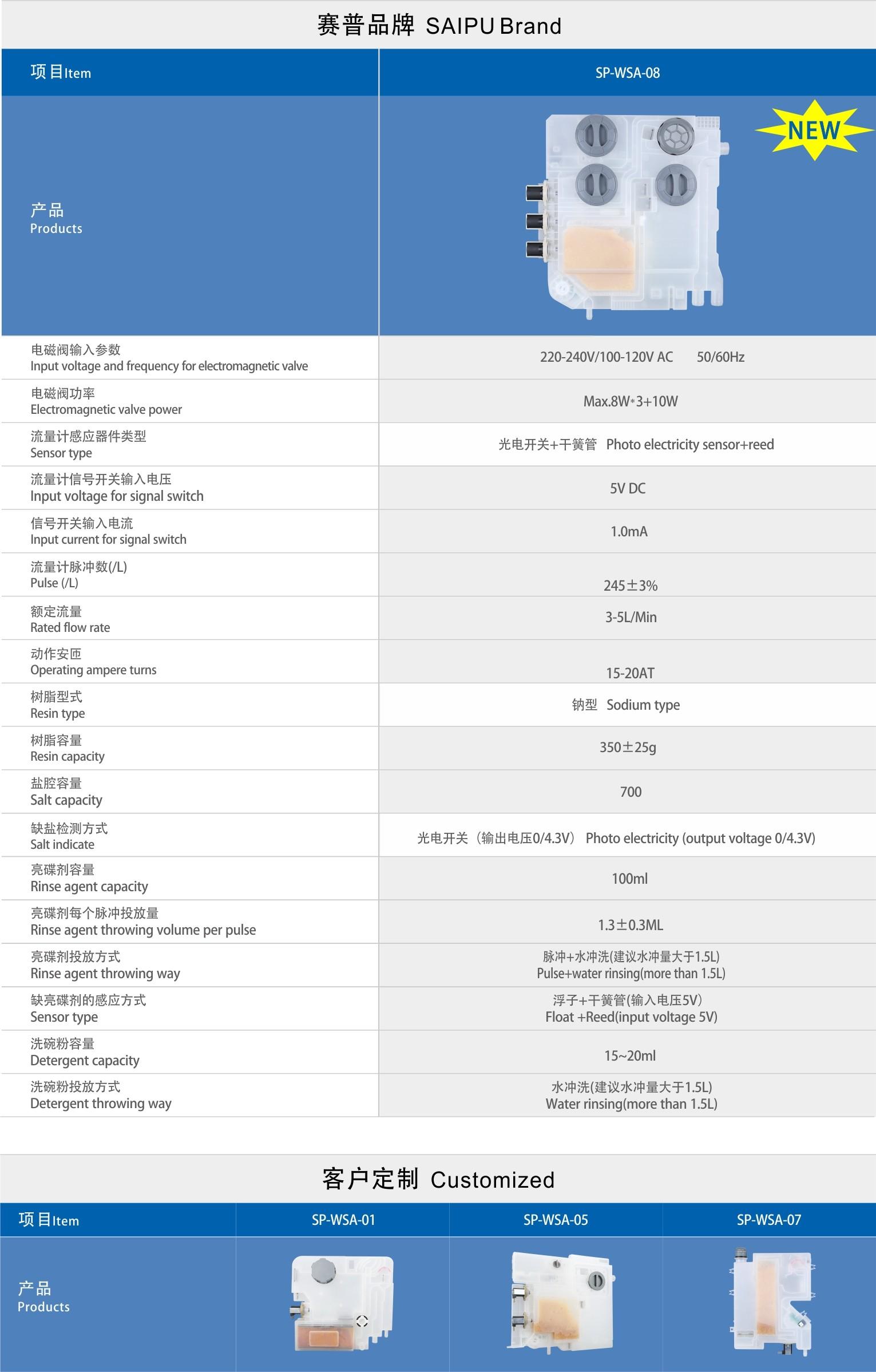4功能集成产品.jpg