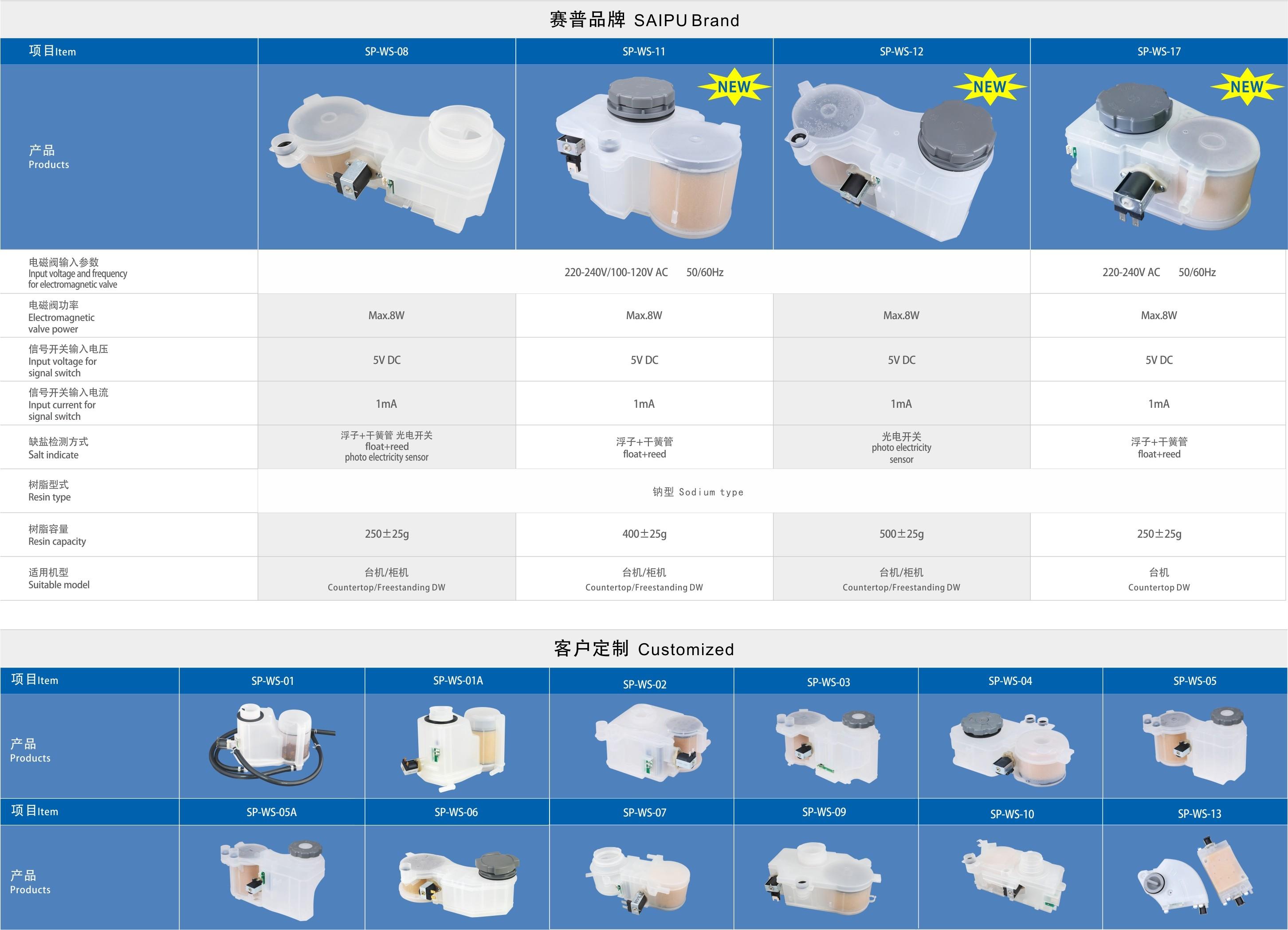 3软水器.jpg