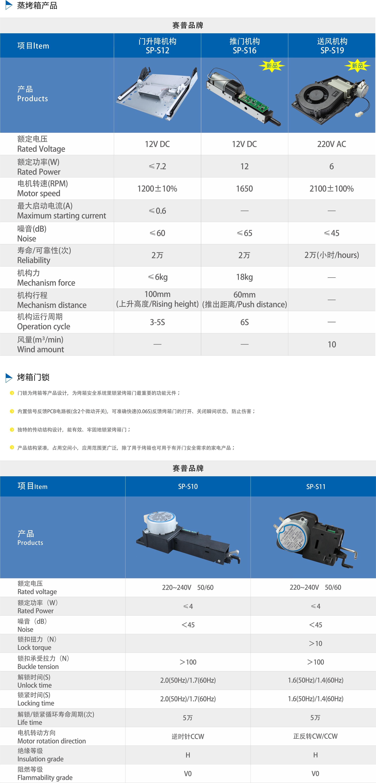 9电动类产品20200620.jpg