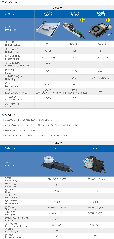 9电动类产品20200824.jpg