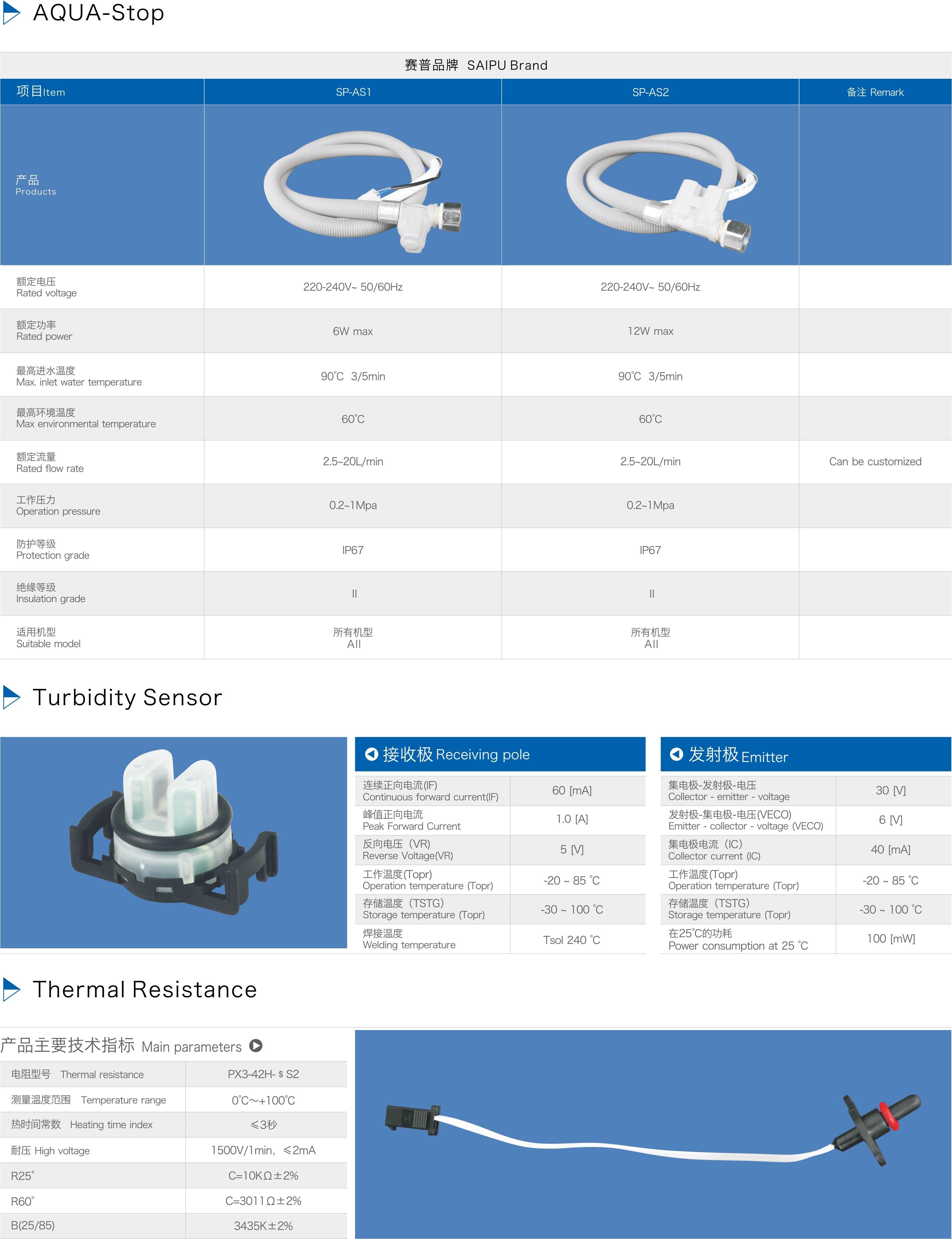 10其它电子电器产品20200824.jpg