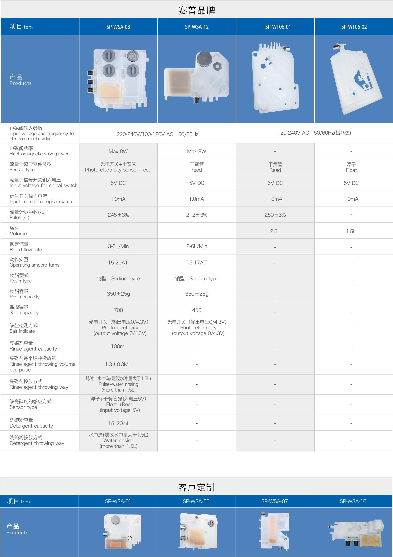 4功能集成产品-20201208.jpg