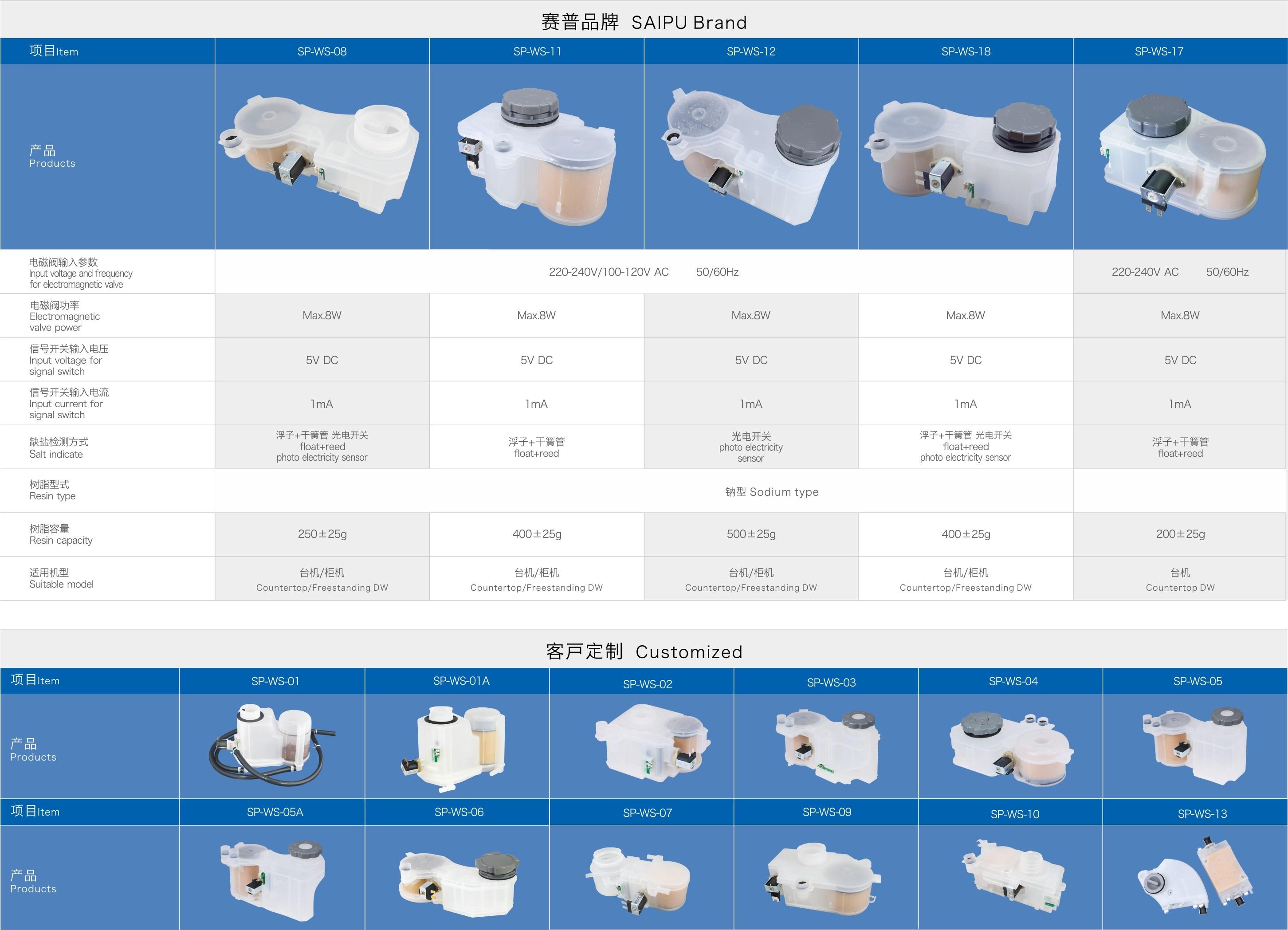 3软水器20201223.jpg
